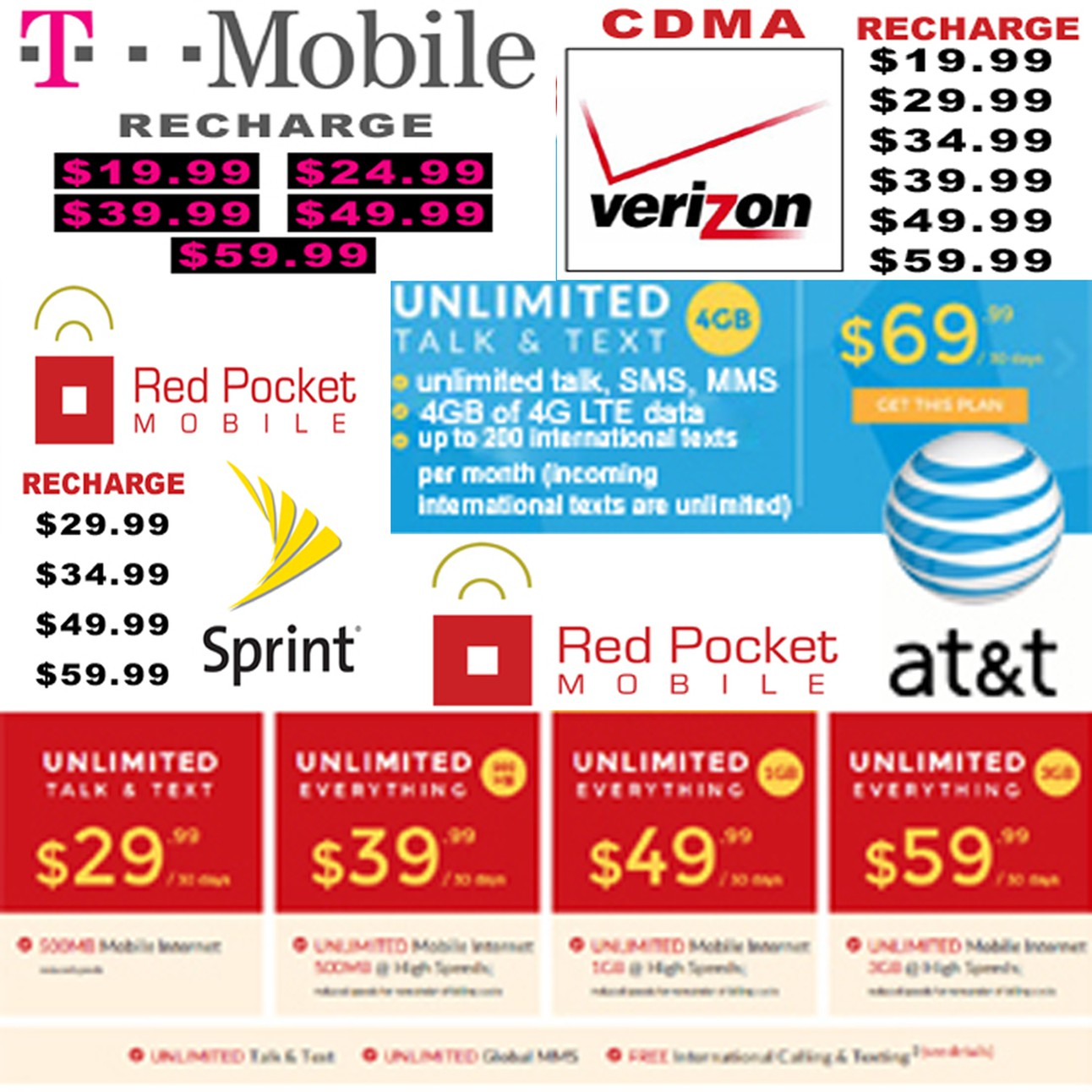 Red Pocket AT&T, T-Mobile, Sprint and Verizon